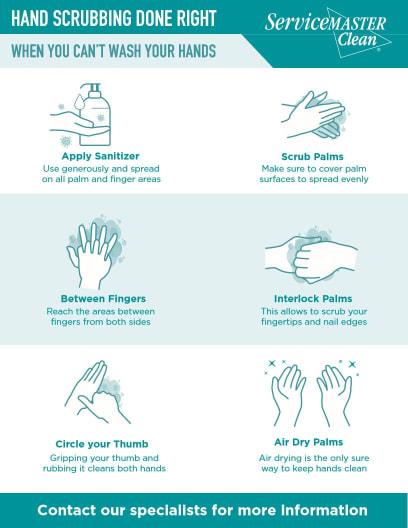 Hand-Scrubbing-w204.jpg