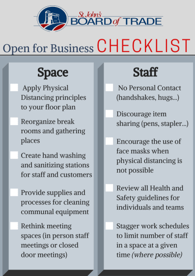 Open-for-Business-Checklist.png