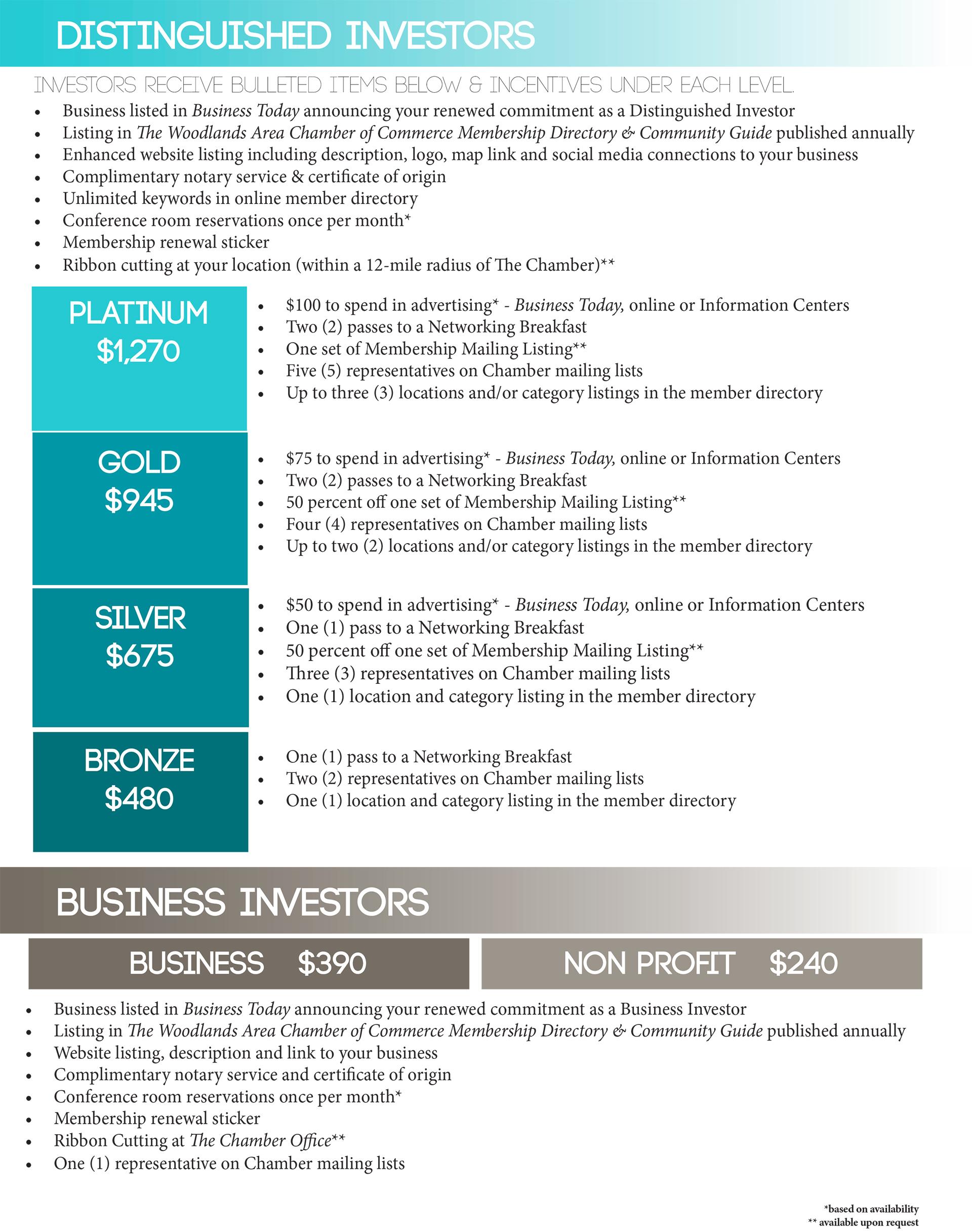 2018 Membership Renewal Levels_Distinguished Investors