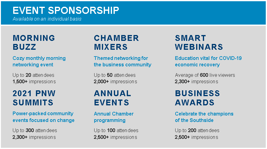 Chart---Event-Sponsorship-.png