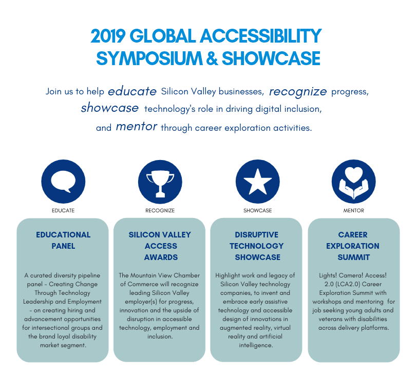 2019 Global Accessibility Symposium & Showcase