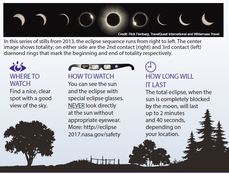 eclipse-how-to-watch.PNG