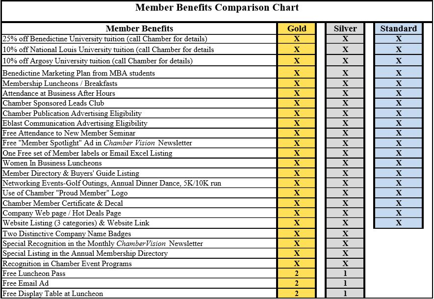Membership-Benefits-Comparison-Chart.JPG