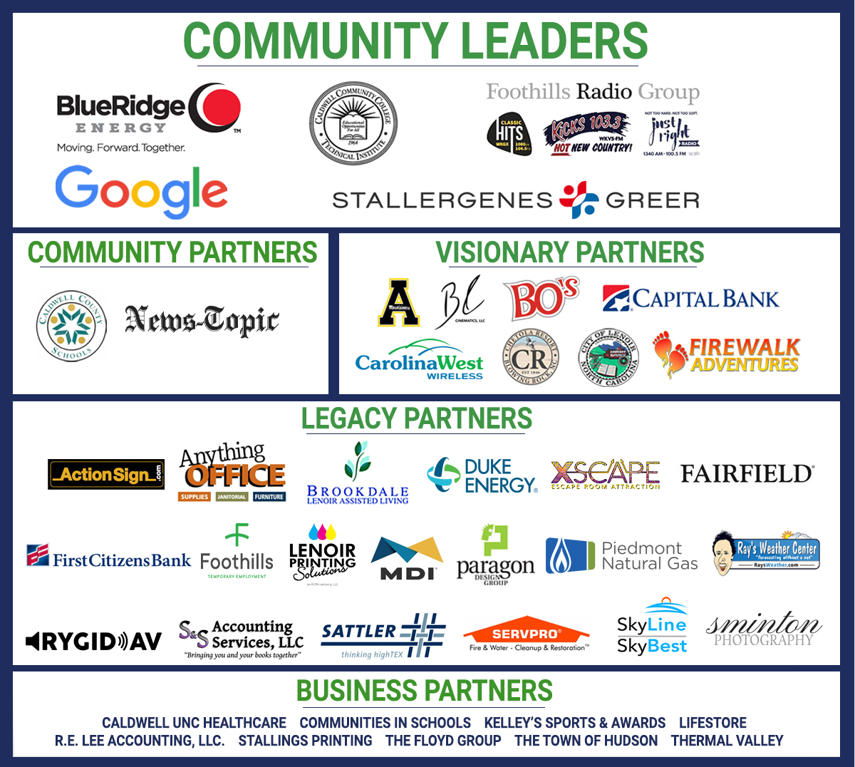 2019 Chamber of Commerce Partners