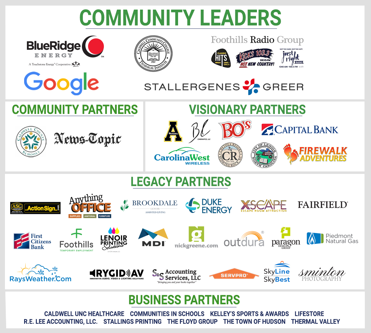 Caldwell County Maps, Caldwell Chamber Of Commerce 2019 Partners, Caldwell County Maps