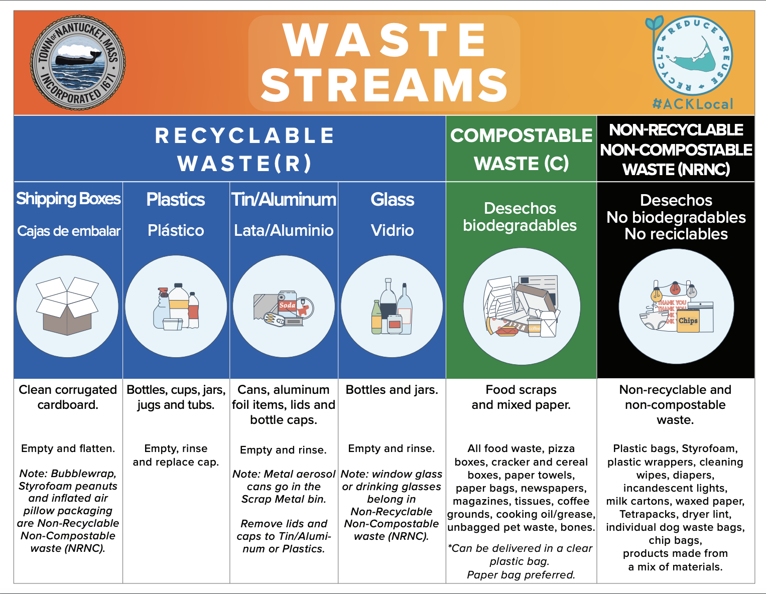 Waste-Streams-Graphic---Garbage-Flyer.png