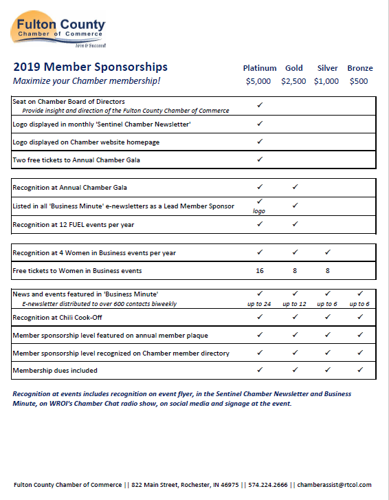 FCCOC-Sponsorship-Categories.jpg
