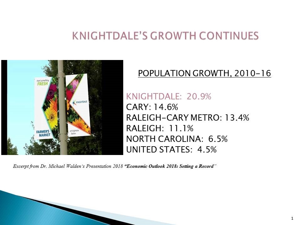 Knightdale-Growth.jpg