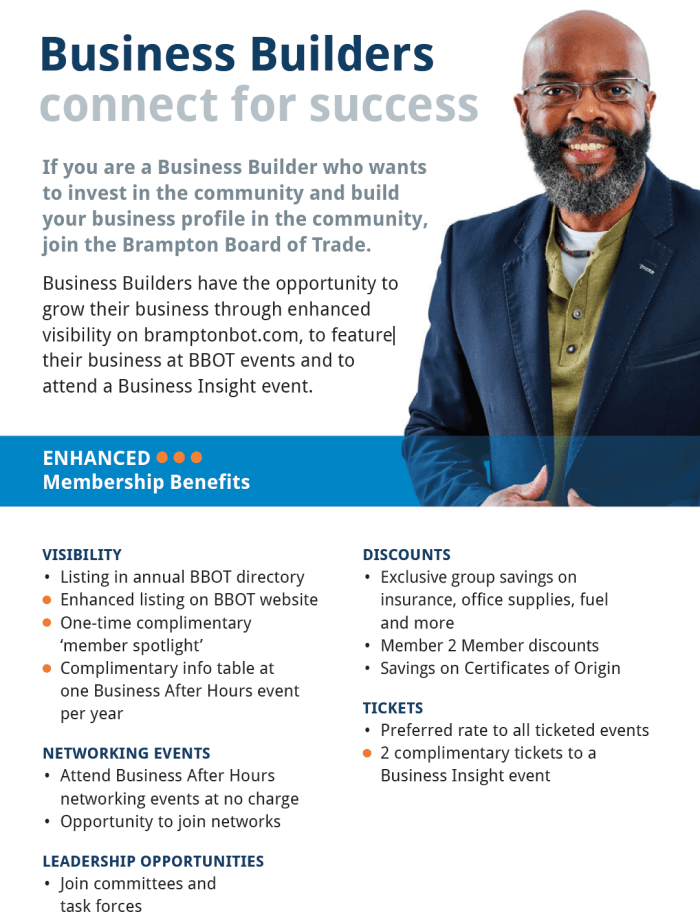 Business Builder Membership Strategy Brampton Board of Trade