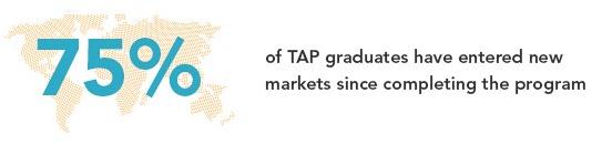 TAP - International Trade Workshops.png