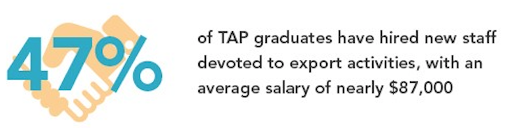 TAP Graduates Trade Workshop.png