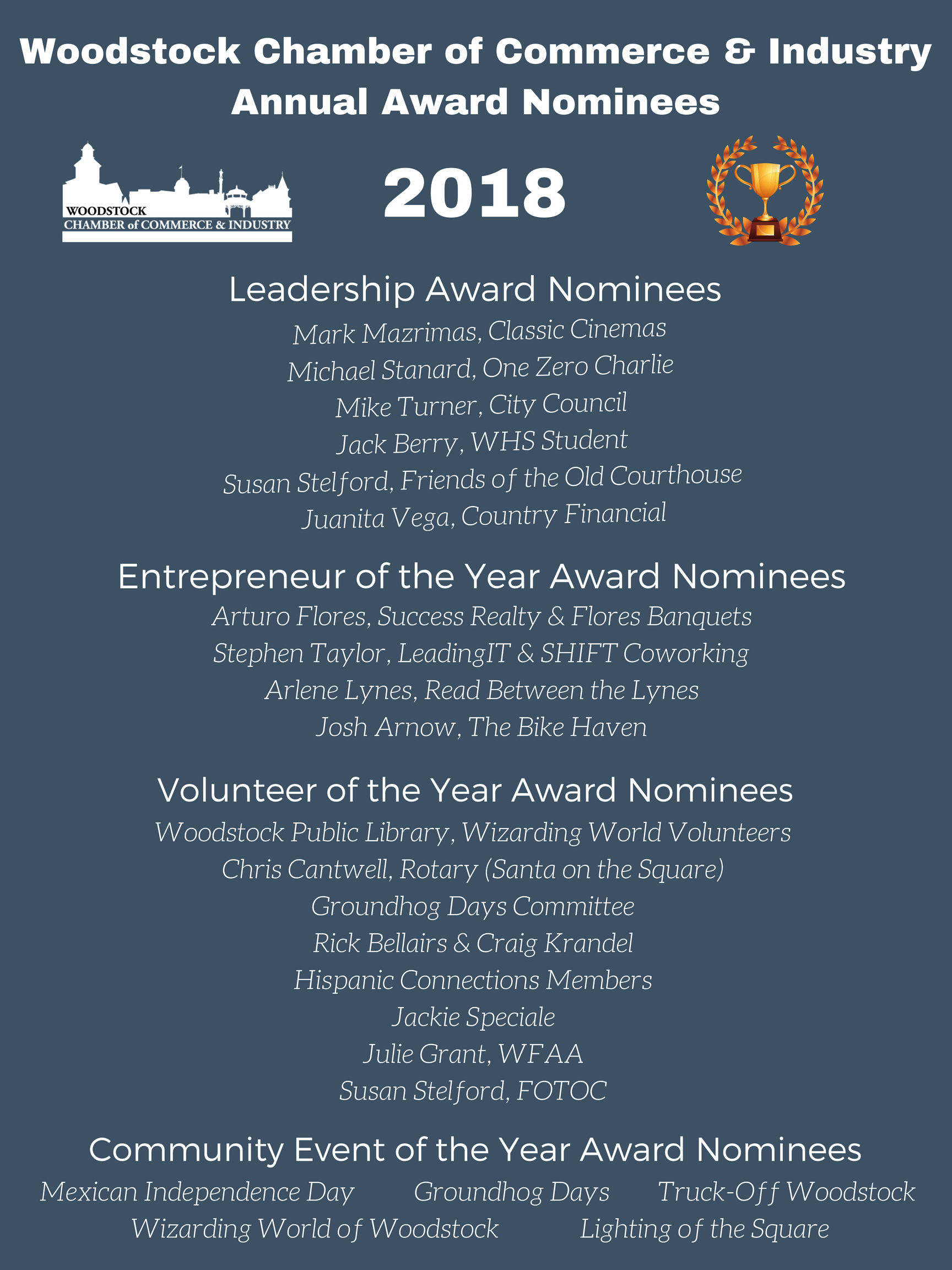 Woodstock-Chamber-of-Commerce-and-Industry2018-Award-Nominees-(1).png