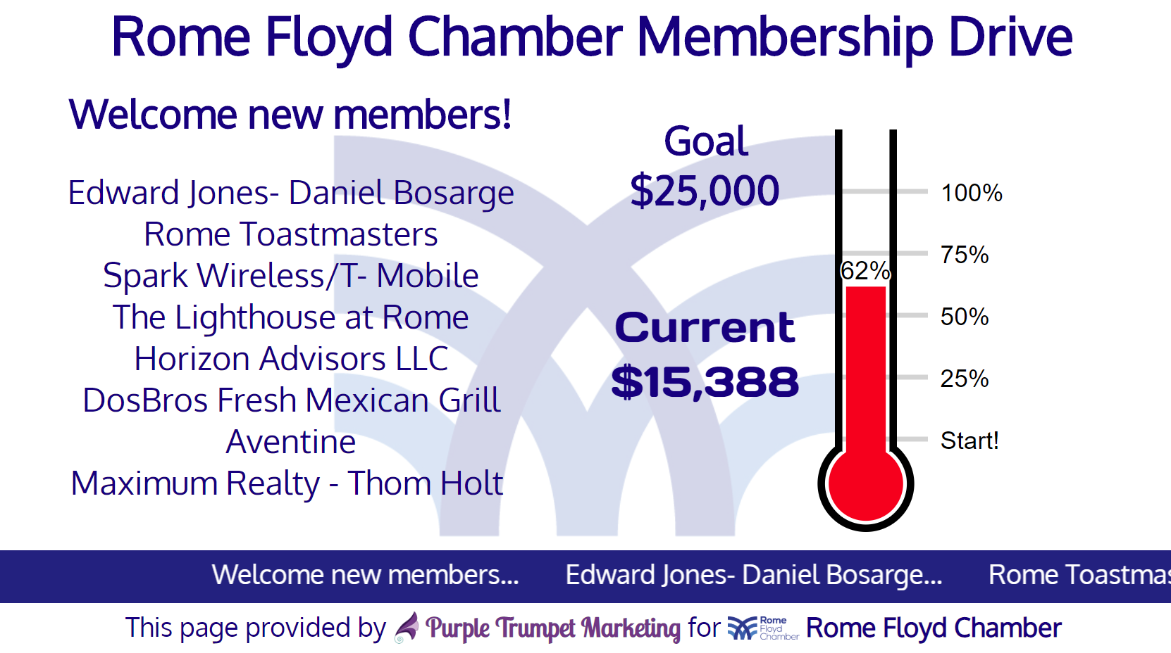 Membership Campaign 2019 Rome Floyd Chamber