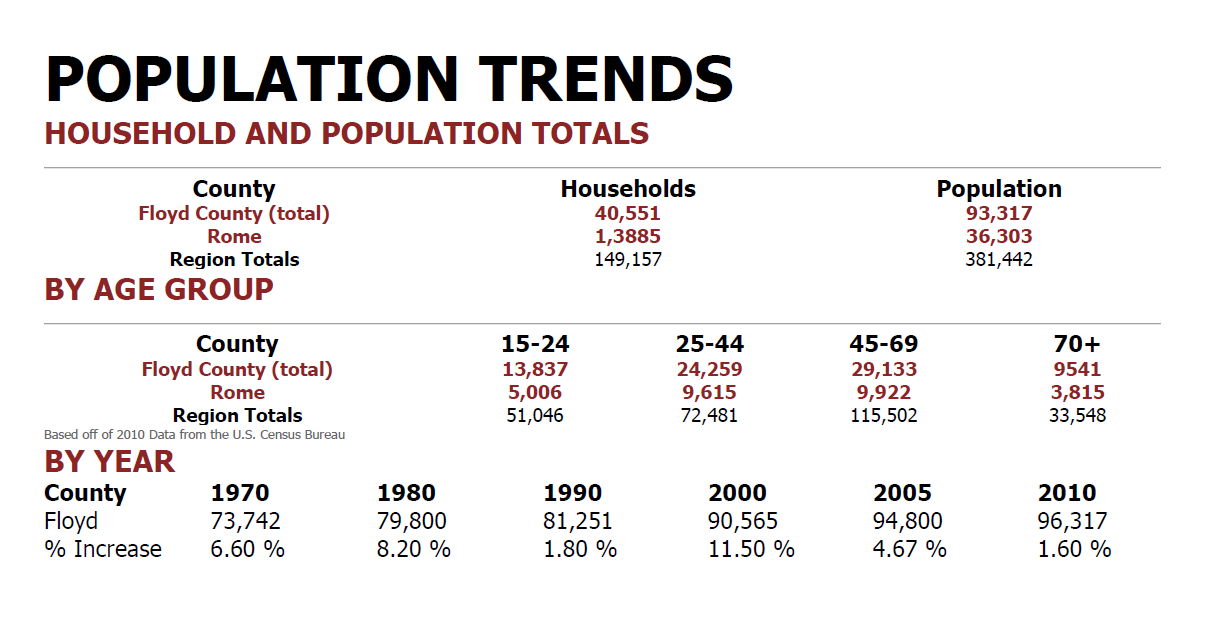 POPULATIONS-TREND.PNG