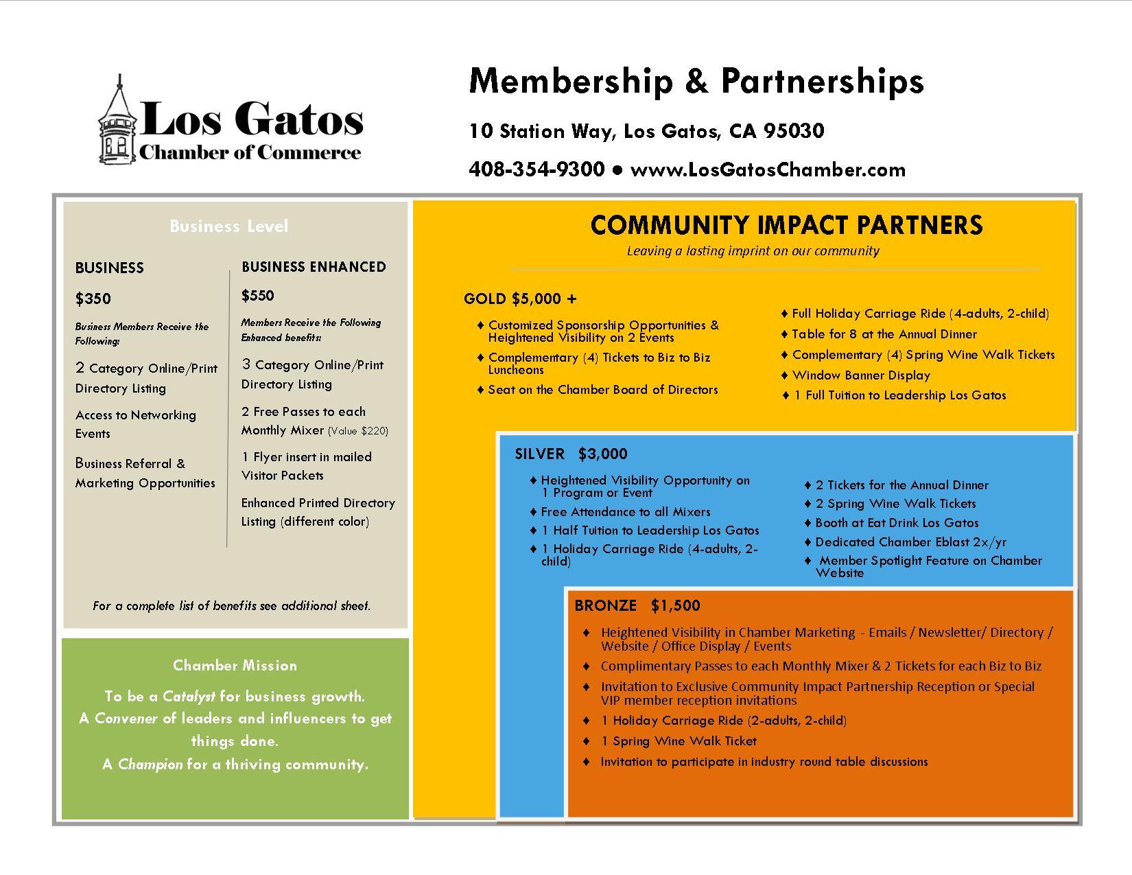 Membership-Levels-1-chart-rev4.2018-ver.2.jpg