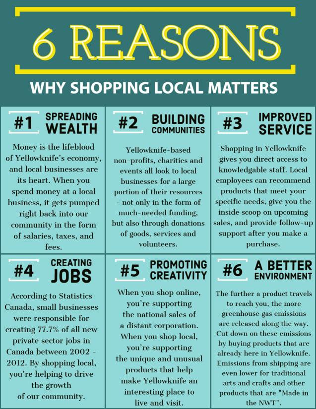 Shop-Local-6-Reasons-Graphic-w1275.jpg