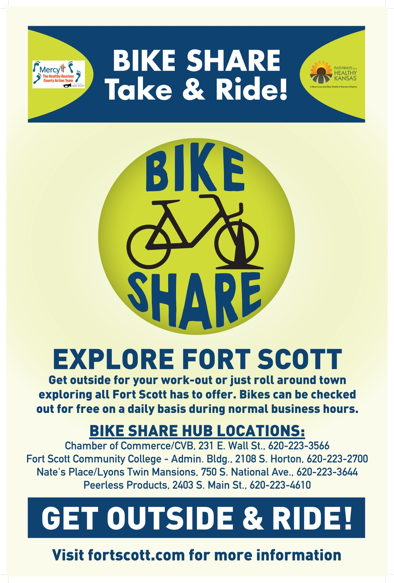 Bike Share Program - Fort Scott Kansas