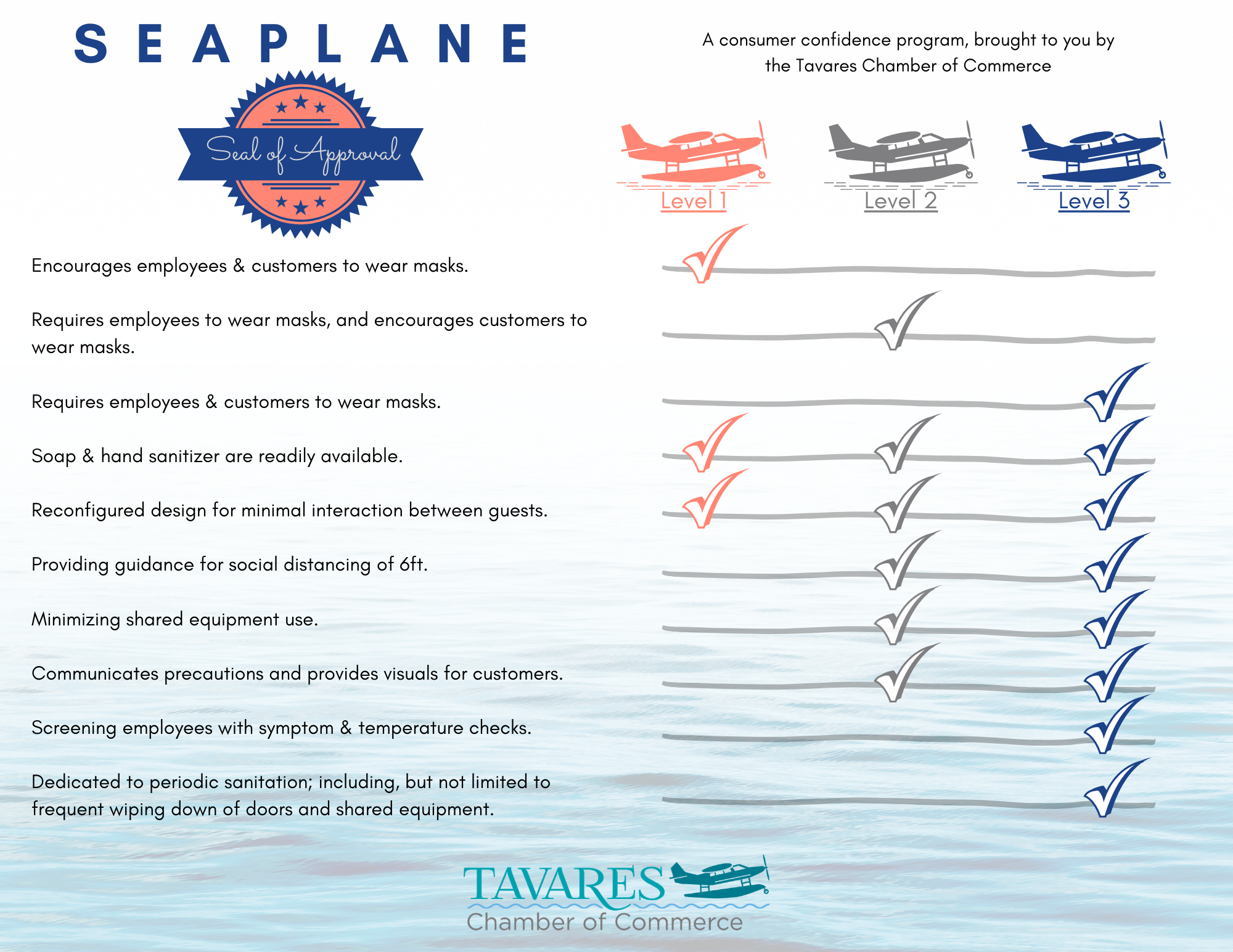 Seaplane Seal of Approval Guidelines