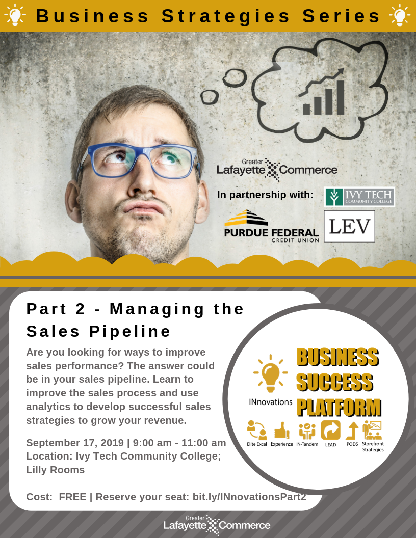 Managing the Sales Pipeline