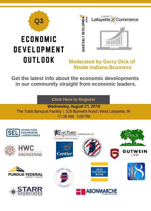 Quarterly Development Series  - Economic Development Outlook