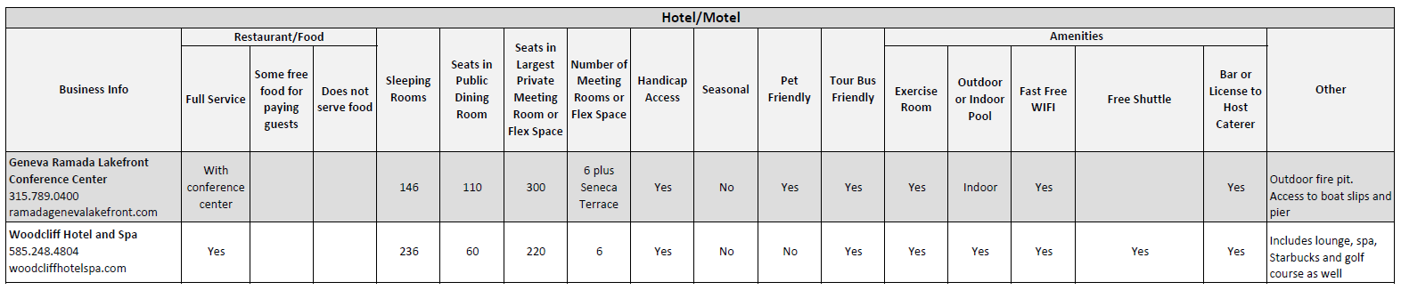 hotel.motel.PNG