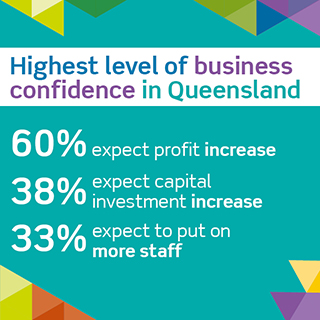 Highest Level of Business Confidence in Queensland