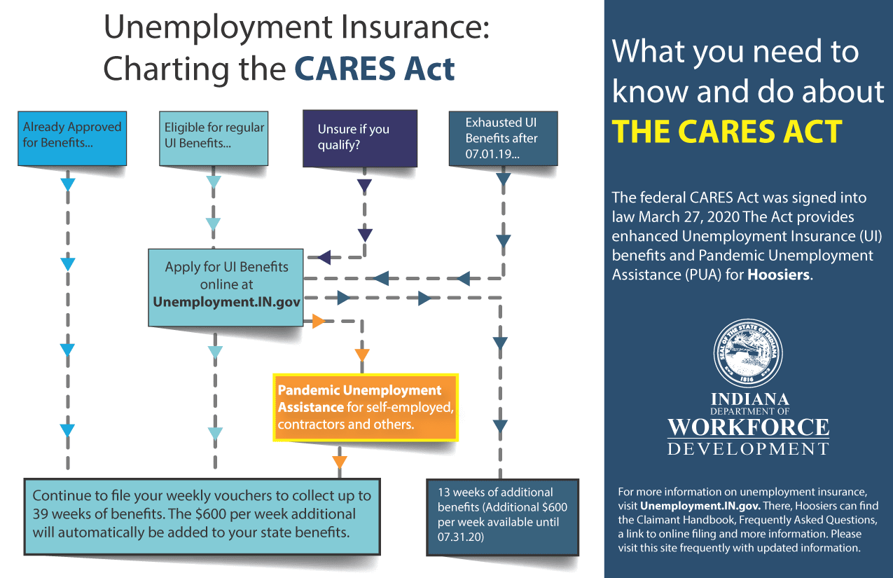 Cares_Act_Diagram_Final-w1275-w1275.png