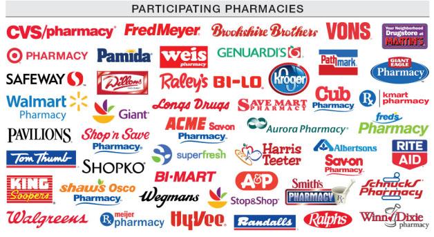 participatingpharmacies_origjpg - Walgreens Prescription Discount Card