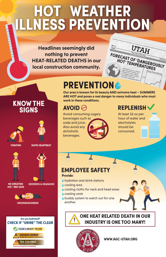 Hot Weather Illness Prevention Poster