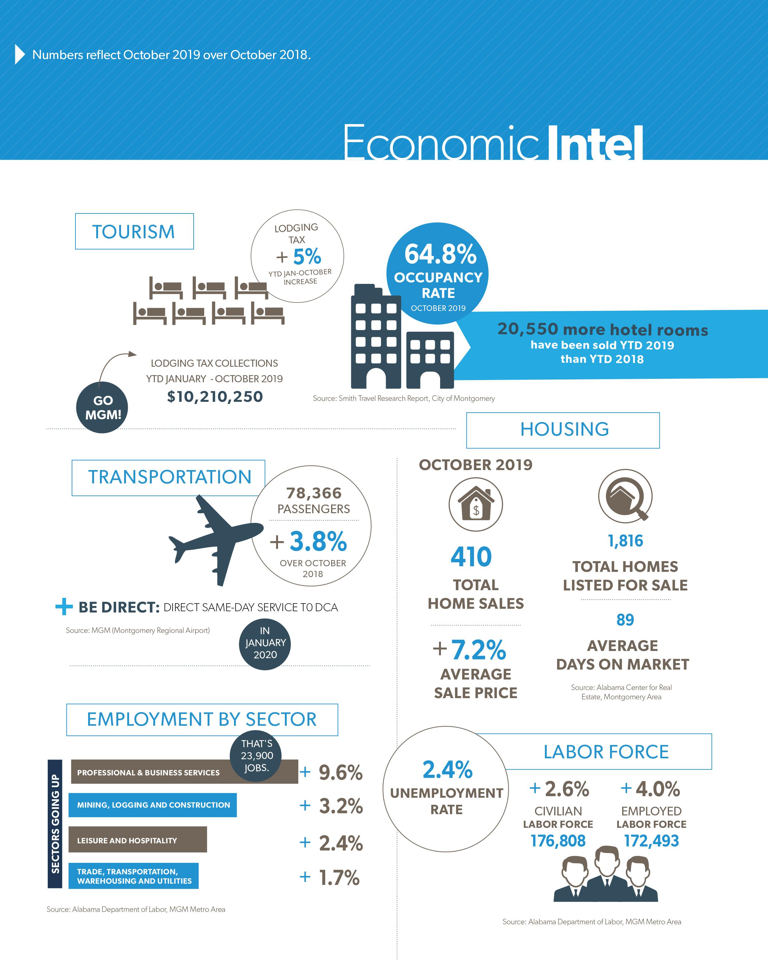Jan-2020---Economic-Intel.jpg