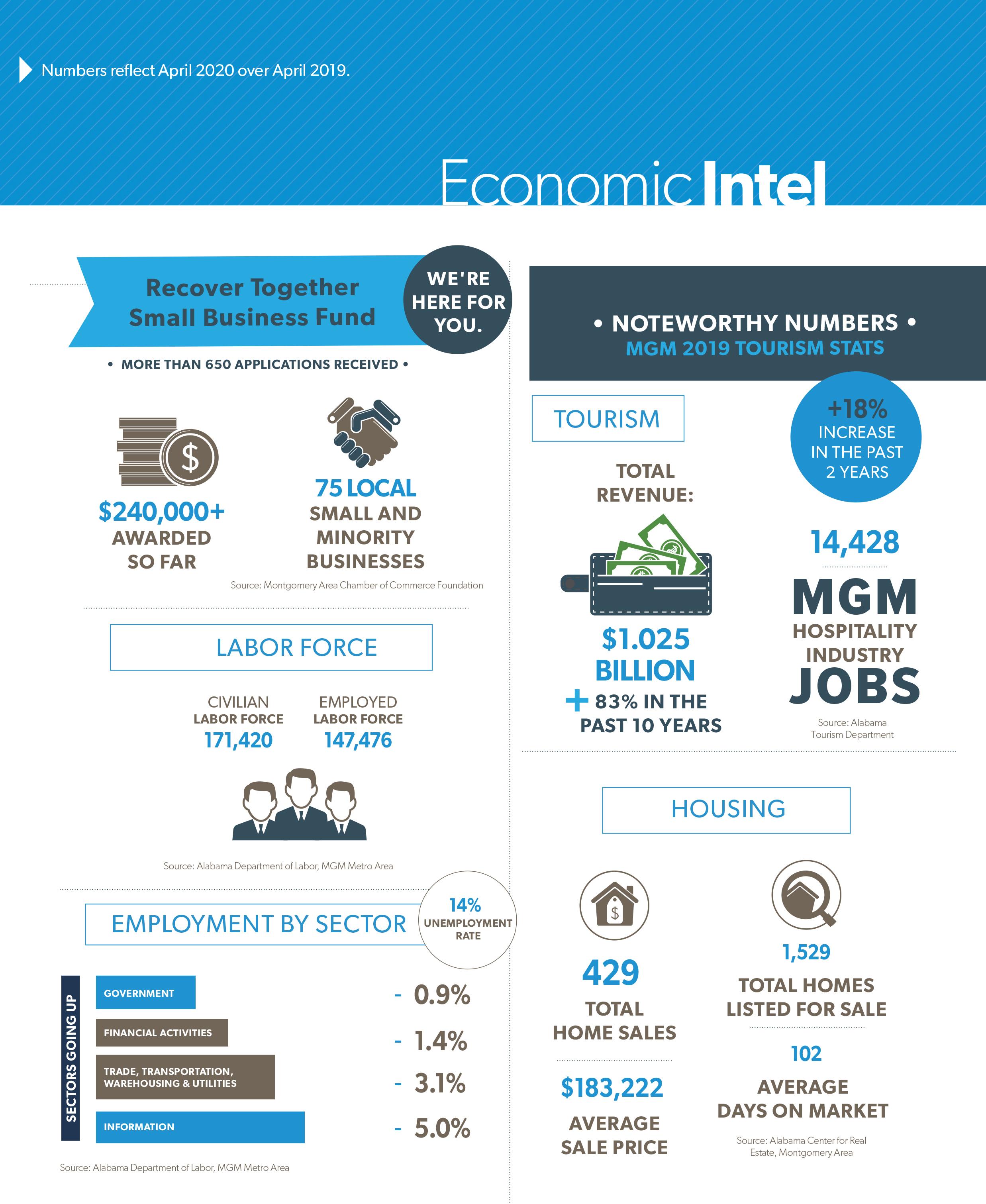 July-2020-Economic-Intel.jpg