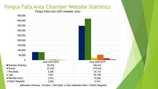 6.2018---6.19.2019-Chamber-Stats-.jpg