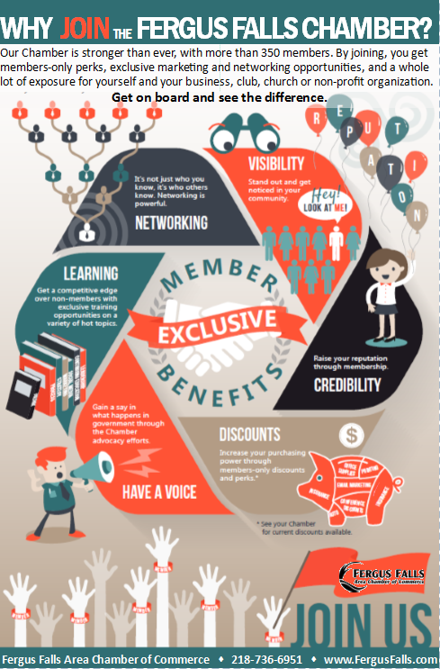 Why-Join-the-Fergus-Falls-Chamber-InfoGraphic.png