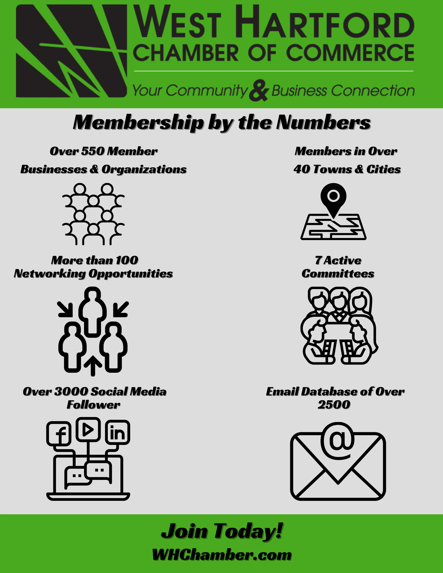 Membership-by-the-Number.png