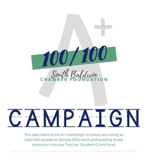 SBCF A+ 100/100 Campaign