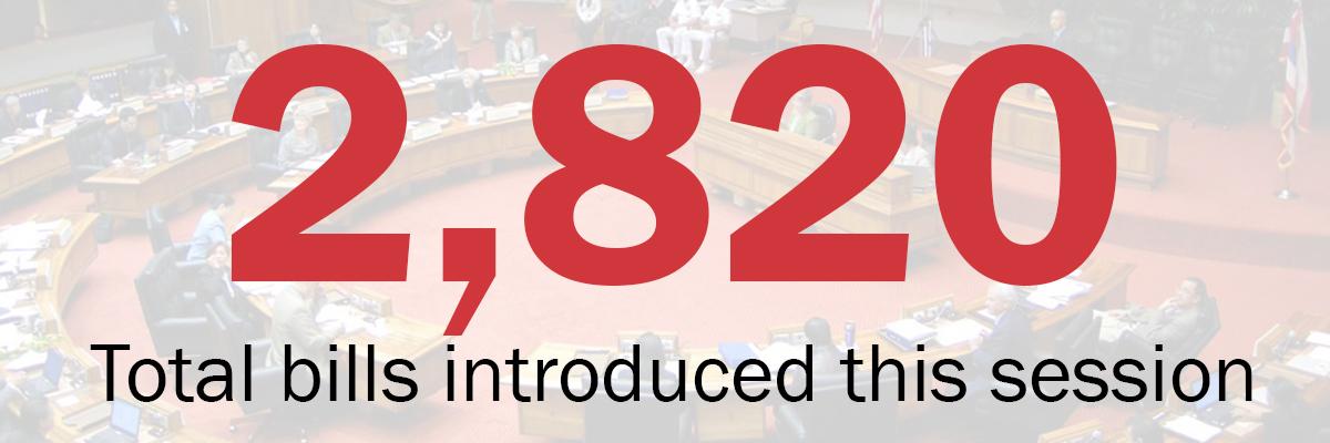 2021_legislative_stat_3_totalbills.jpg