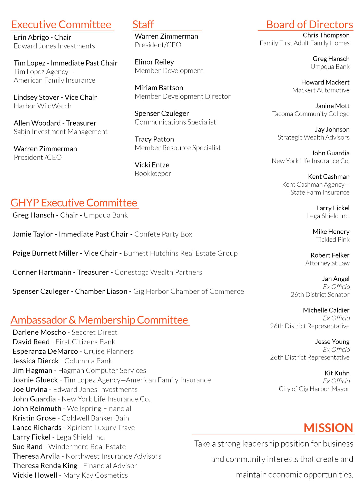 2018 Annual Report, Board of Directors, Staff, Ambassadors, and GHYP Executive Committee