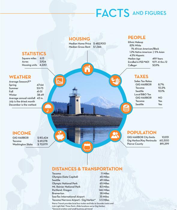 2020 Chamber Profile Magazine Statistics Page.png