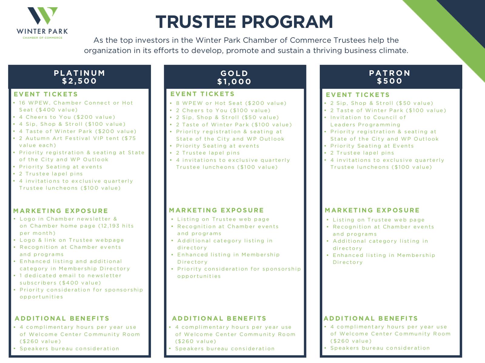 Trustee Program - Winter Park Chamber of Commerce, FL