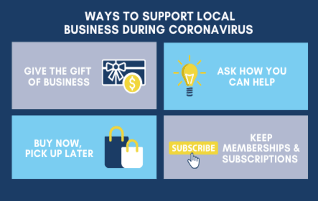 Ways-to-support-local-during-coronavirus-graphic1-w625.png