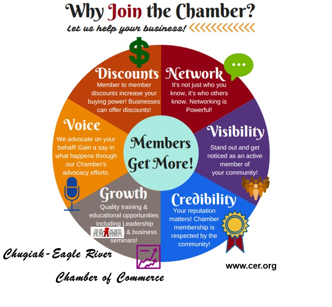 Why-Join-a-Chamber(1).jpg