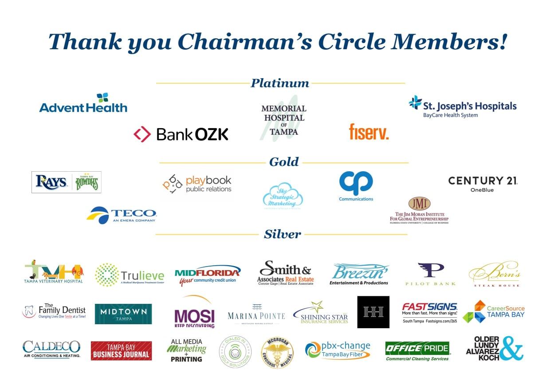Chairmans-Club-Logo-for-Slideshow.jpg