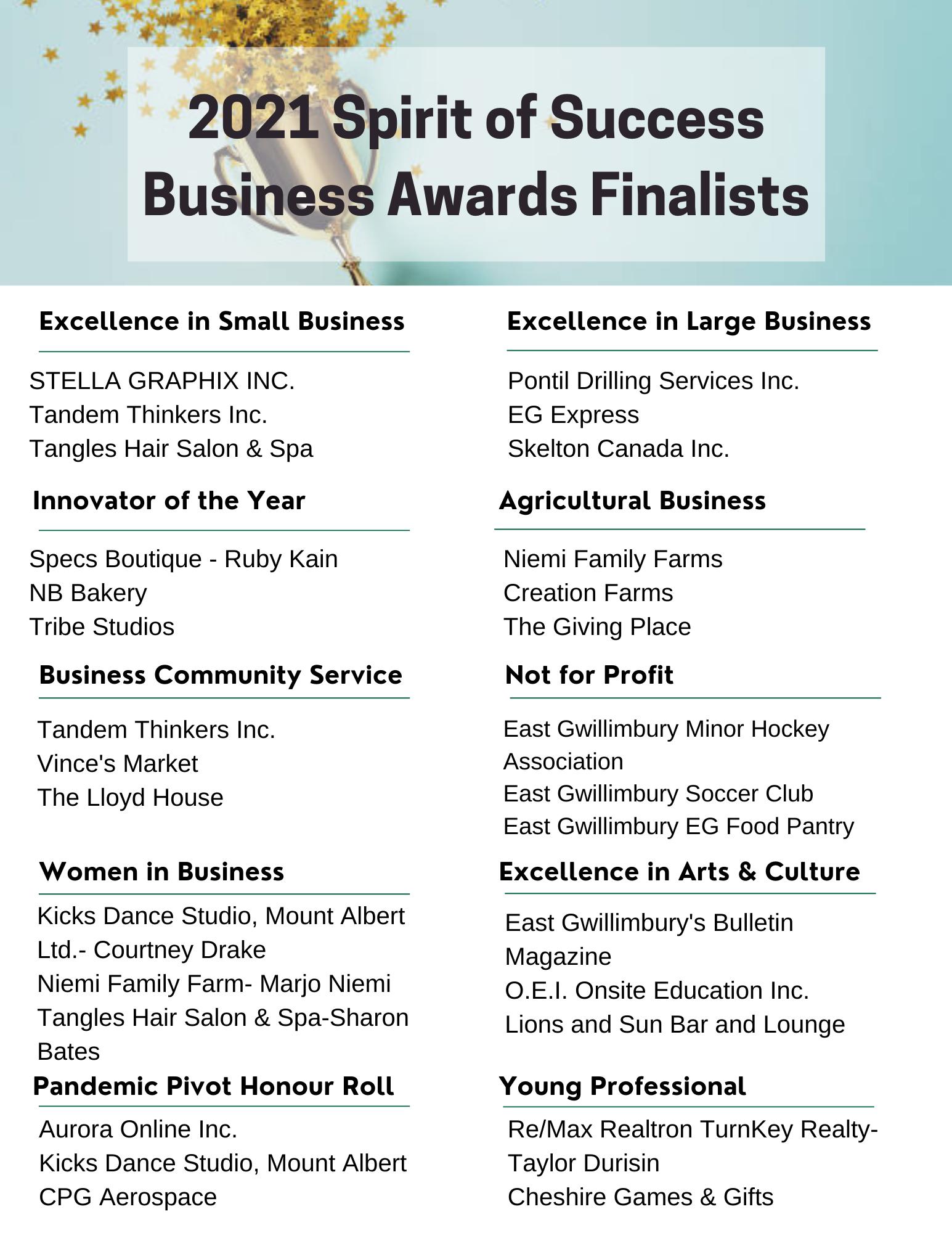 Newsletter-Business-Awards-2021-(4).png