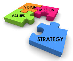 The NEW Strategic Plan