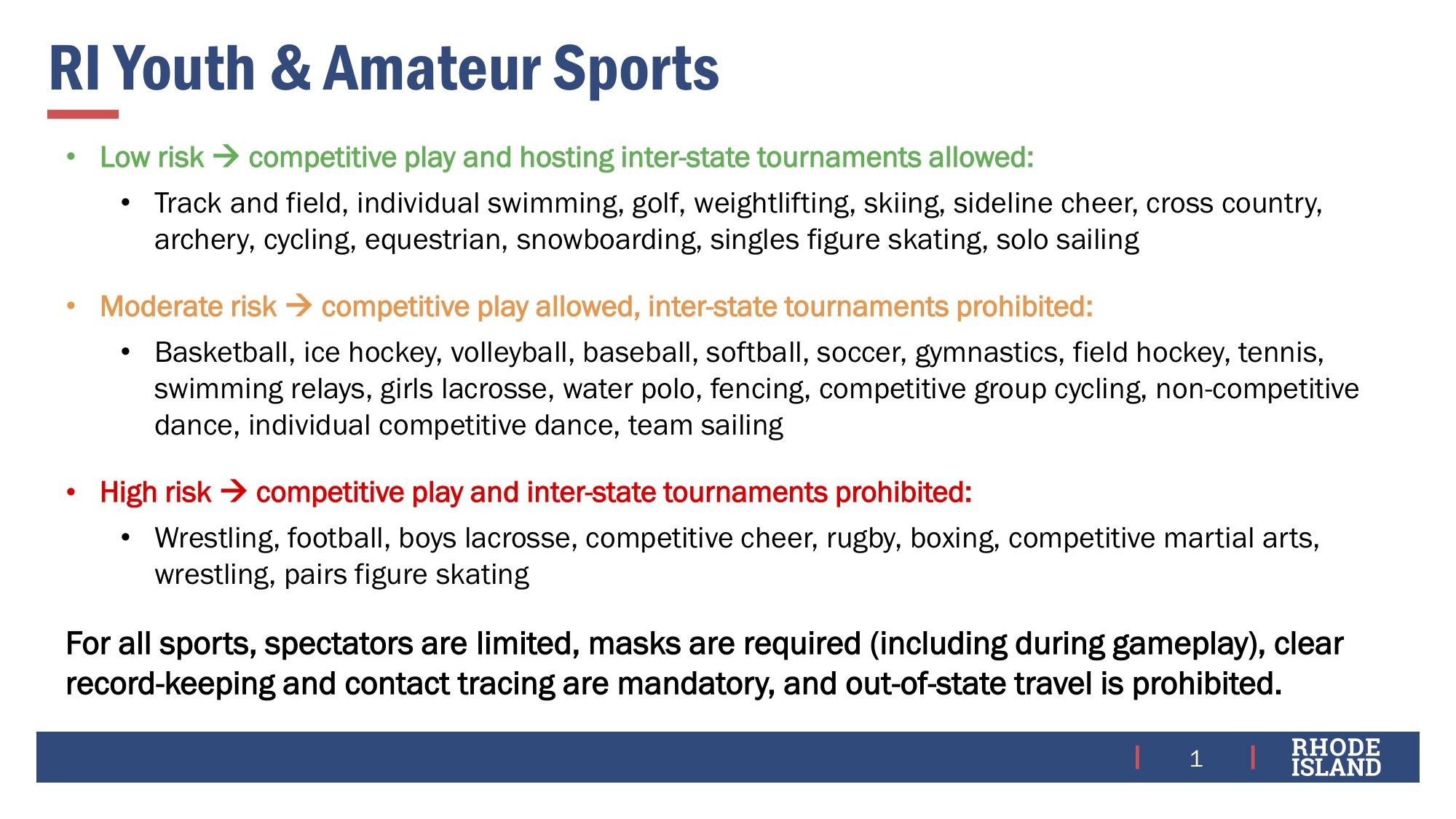 11.5.20-Sports-Slide.jpg