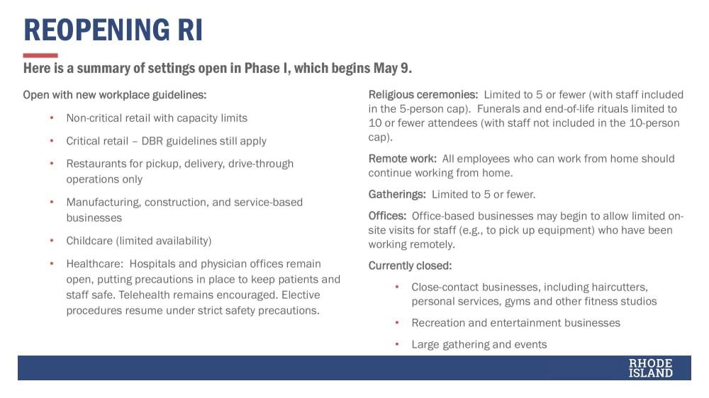 Reopening-RI-Phase-1.jpg