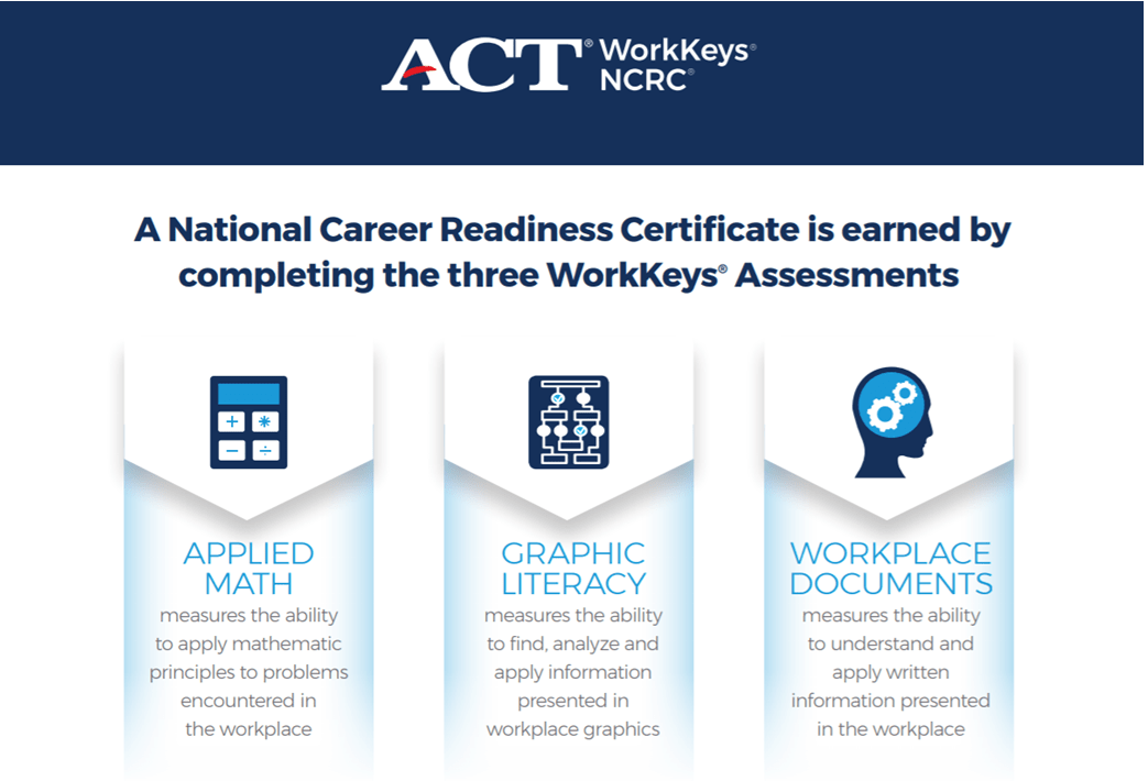 ACT-workKeys(1).png