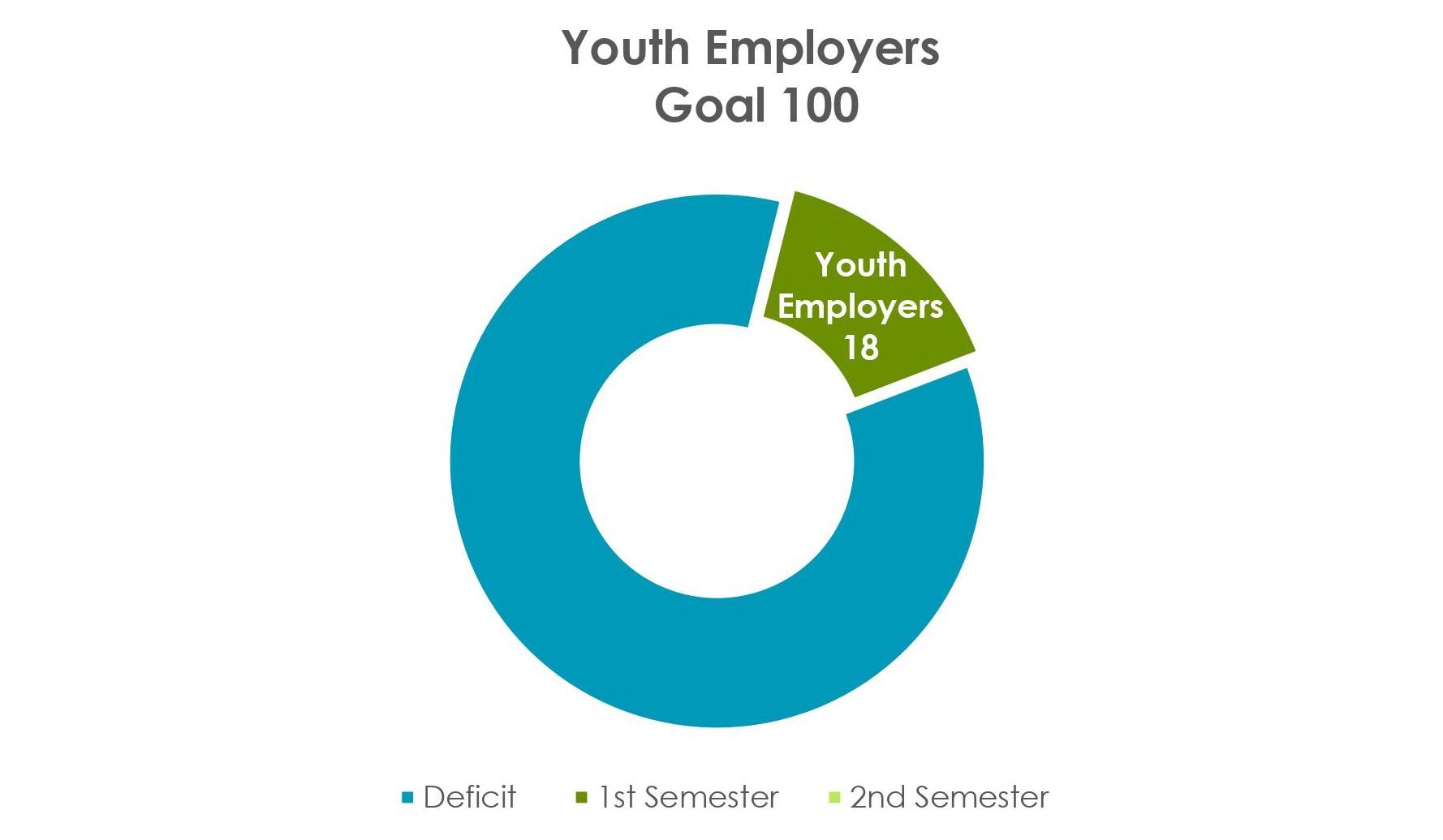 21-22-Youth-Employers.jpg