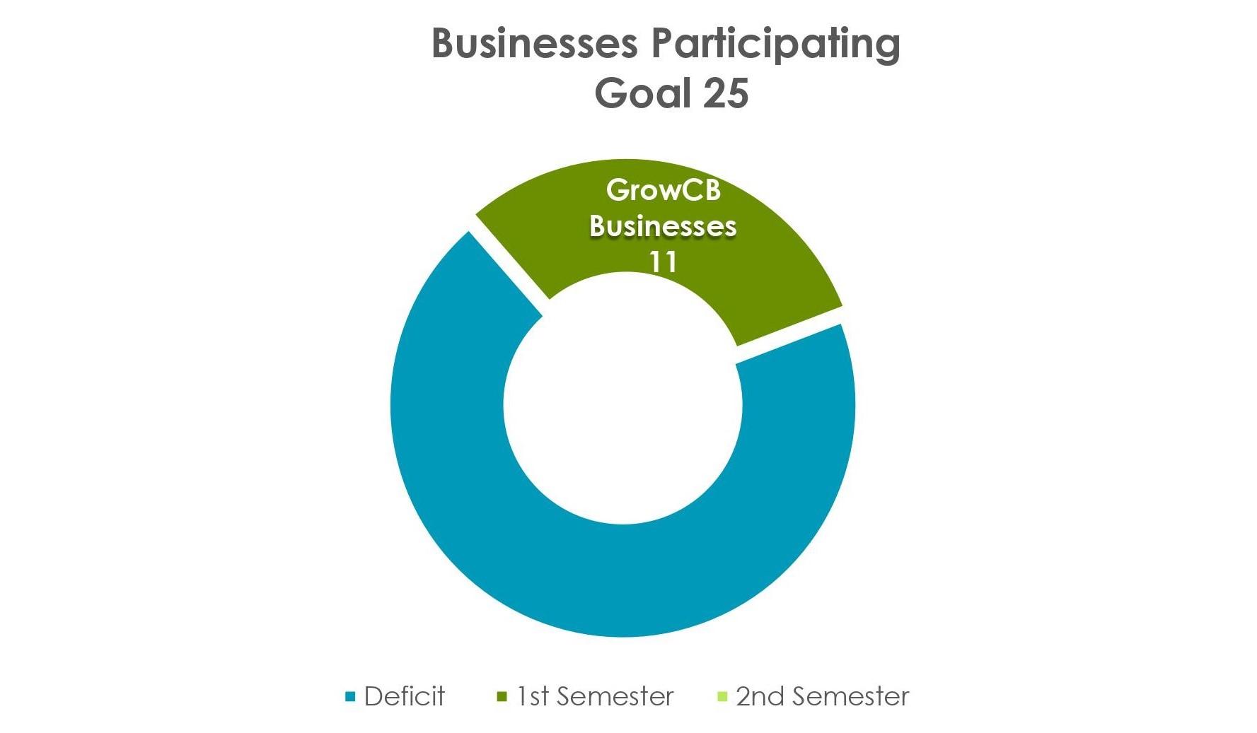 Businesses-w446.jpg