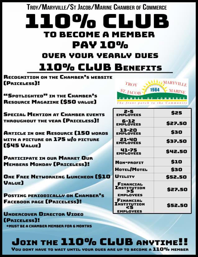 110-Percent-Club-w318.jpg